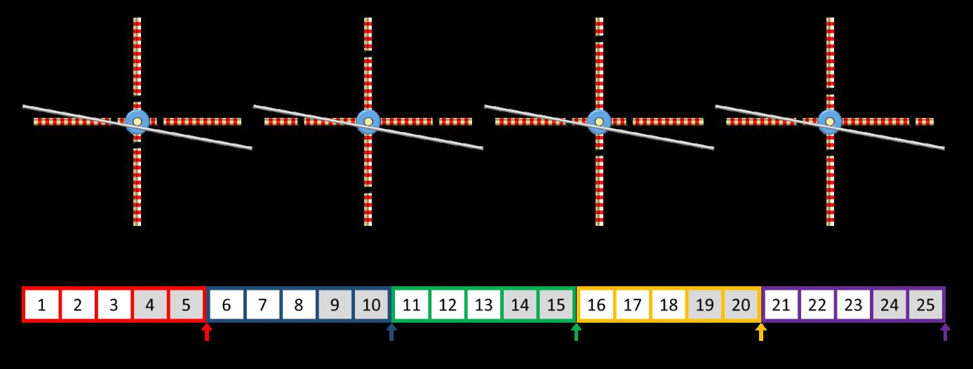 Causal understanding_image 2